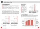 Przyłącze jednoobwodowe 3thermo zawór sterujący (8)